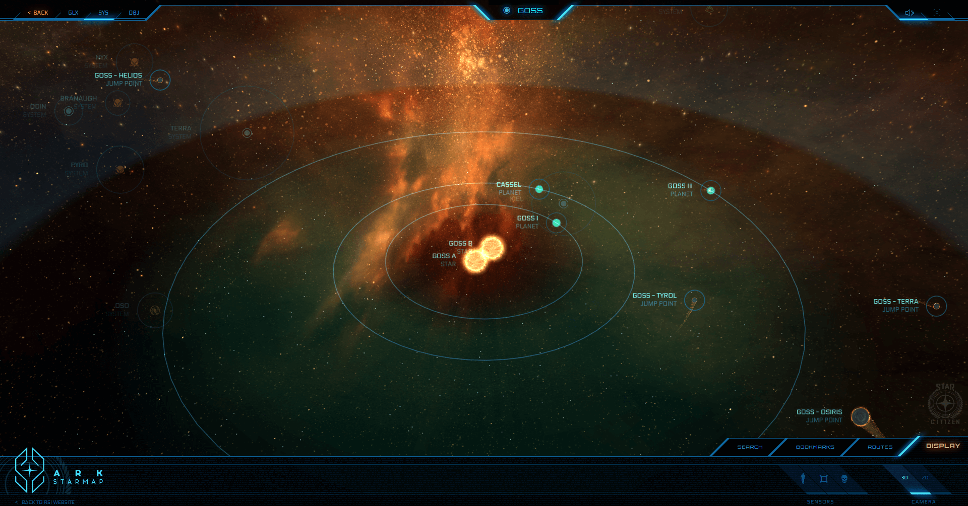 Rsi Star Map.The Goss System