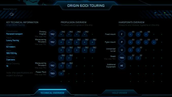 Star Citizen <u>Origin 600i</u> Touring Stats