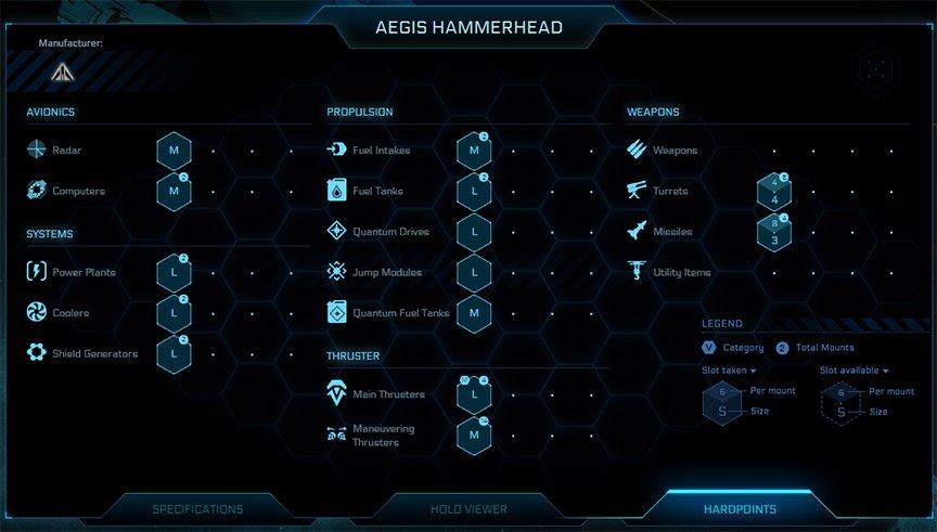 Aegis Hammerhead HardPoints