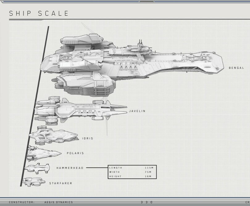 Image previewing the size of the Hammerhead compaired to other ships.